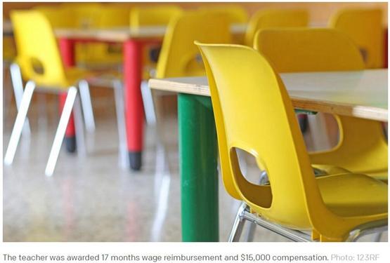 遭职场欺凌 无理解雇 幼儿园女教师获赔10万刀