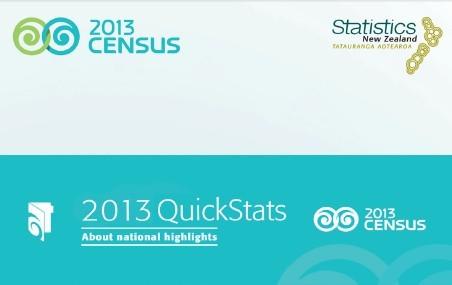 第六次人口普查_2013年人口普查吗