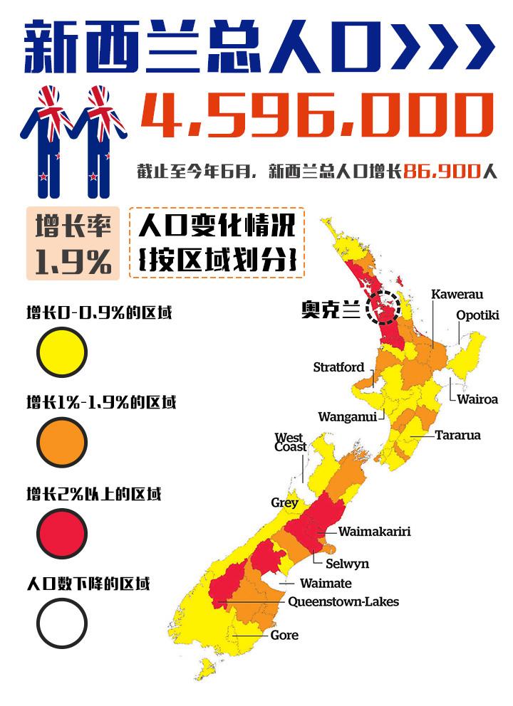 新西兰人口分布图_新西兰各地区人口数量分布图 -马上注册,结交更多好友,享用