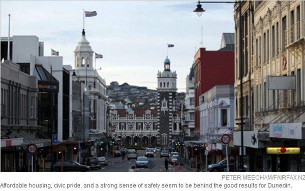 拜拜了大城市病:這個小城宜居指數秒殺奧克蘭圖片